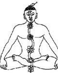 Tự chữa bệnh bằng tĩnh tọa Châu thiên pháp