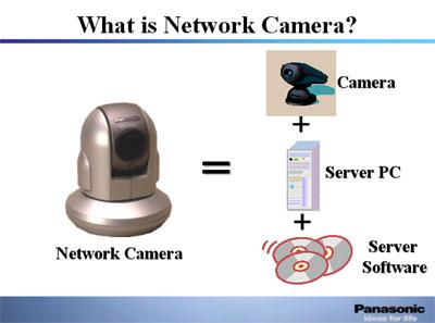 IP và analog bạn chọn loại nào?