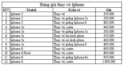 Báo giá thay vỏ Iphone