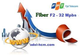 Fiber F2
