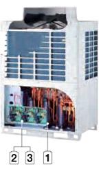Toshiba SMMSI 3 compressors