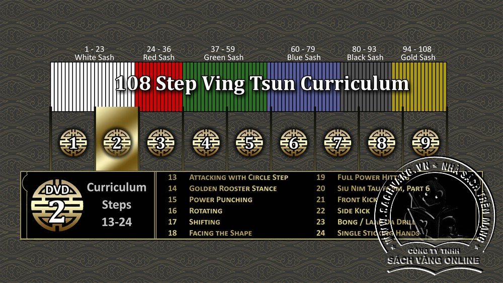 IP Man Style Wing Chun Steps 1-108 by Sifu Wayne Belonoha - back cover 2