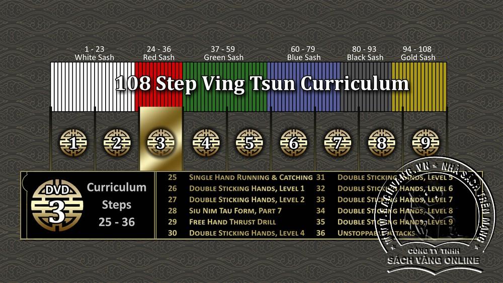 IP Man Style Wing Chun Steps 1-108 by Sifu Wayne Belonoha - back cover 3