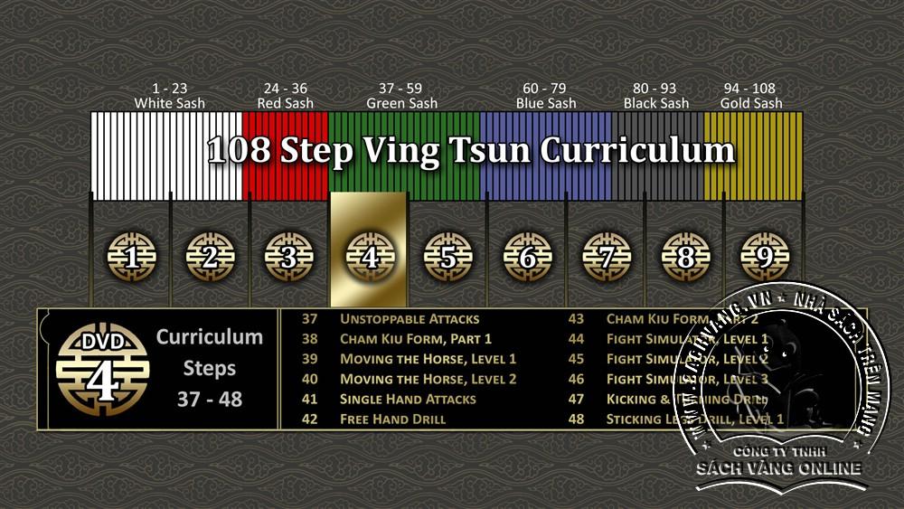 IP Man Style Wing Chun Steps 1-108 by Sifu Wayne Belonoha - front  cover 4