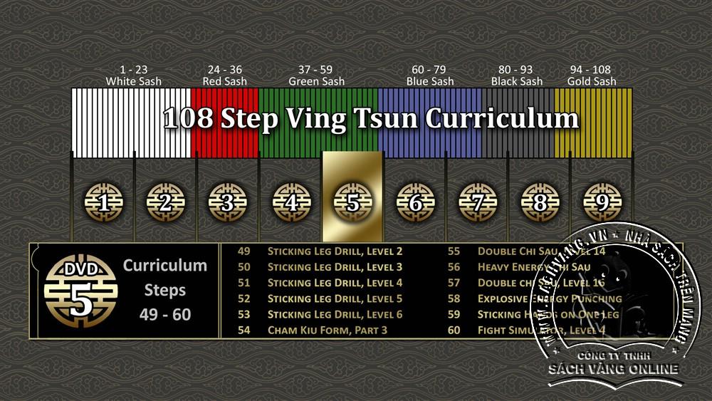 IP Man Style Wing Chun Steps 1-108 by Sifu Wayne Belonoha - front  cover 5