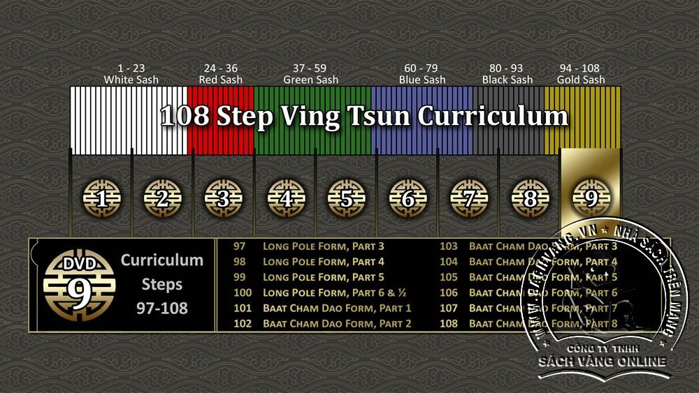 IP Man Style Wing Chun Steps 1-108 by Sifu Wayne Belonoha - back cover 9