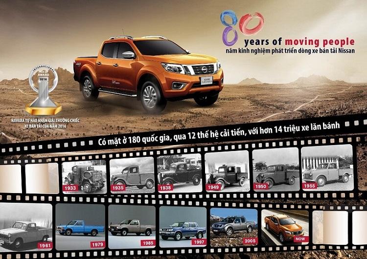 Xe bán tải của Nissan Navara và hành trình 80 năm khẳng định thương hiệu