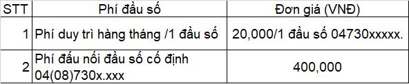 báo giá đầu số tổng đài fpt