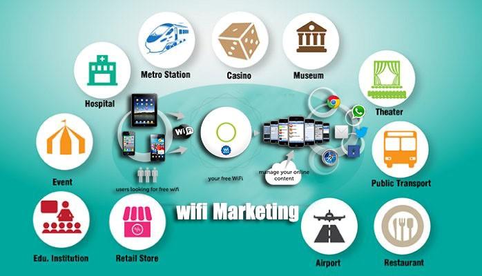 wifi marketing fpt