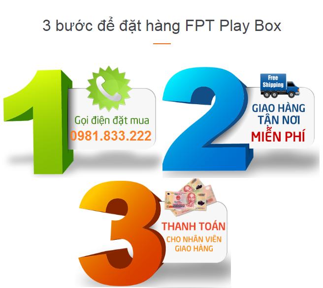 các bước lắp đặt fpt play box