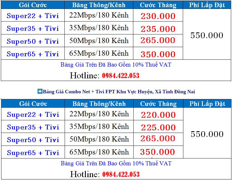 bảng giá cáp quang truyền hình fpt