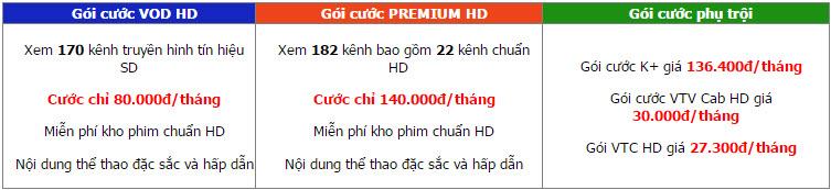 GOI CUO TRUYEN HINH FPT DONG NAI KHUYEN MAI