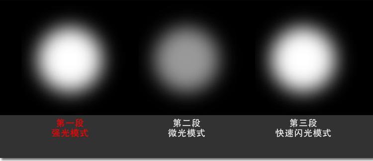Đèn pin chiếu sáng pin siêu trâu YP-126