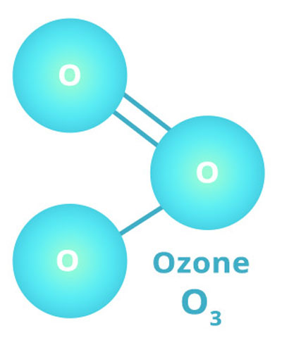 Ozone được ứng dụng trong nhiều lĩnh vực