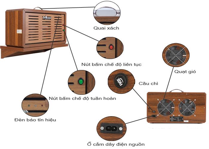 Cách dùng thiết bị khử mùi ozone Dr.air A2