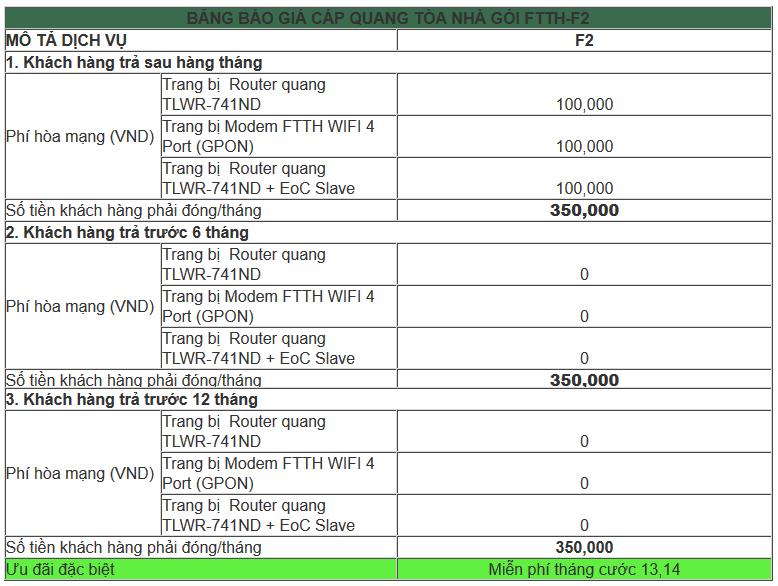 Bảng báo giá cáp quang F2 dành cho tòa nhà