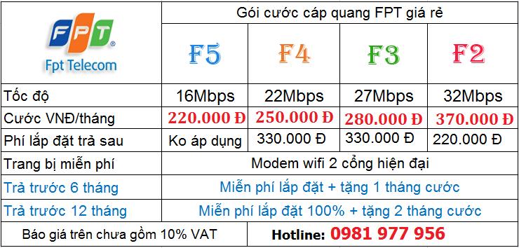 Cáp Quang FPT Giá Rẻ Dành Cho Cá Nhân