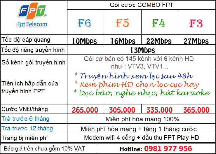 Combo Truyền Hình Cáp Quang FPT