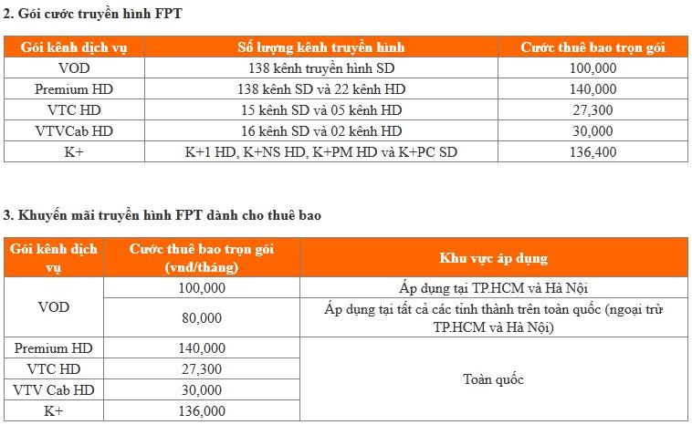 Truyền hình fpt trên nền tảng cáp quang fpt