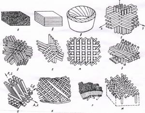 Tính chất và ưu điểm vượt trội của nhựa composite