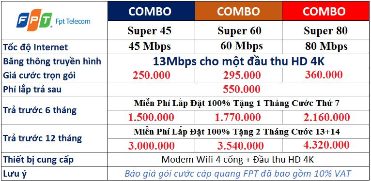 Gói Combo Thang 7