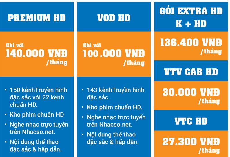 FPT triển khai hạ tầng truyền hình cáp tại Củ Chi