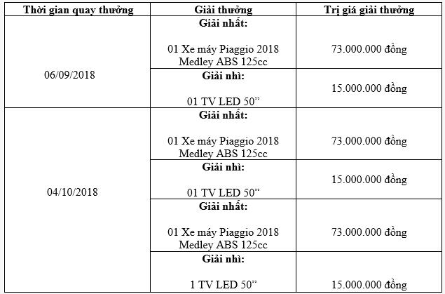 giá fpt play box 2018