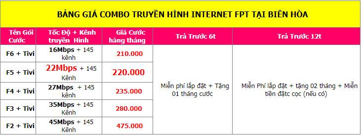 BẢNG GIÁ COMBO TRUYỀN HÌNH INTERNET FPT