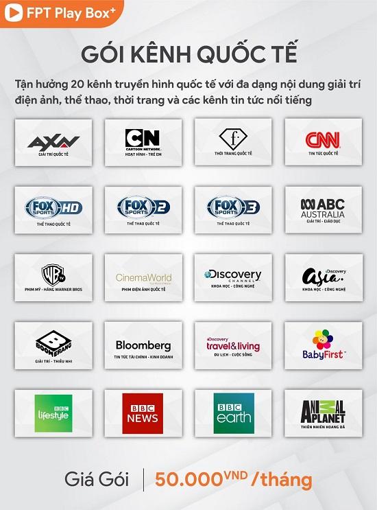 Gói kênh quốc tế trên FPT Play Box