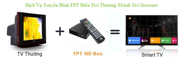 Truyền Hình FPT Biến Tivi Thông Thường Thành Tivi Thông Minh