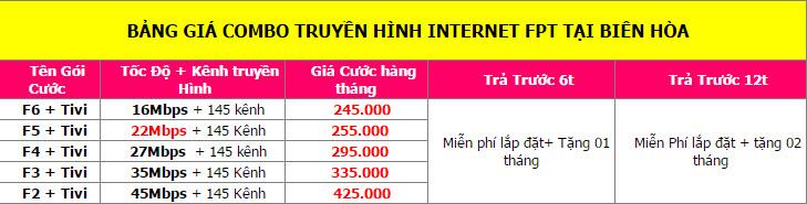 bảng giá combo truyền hình cáp quang fpt tại biên hòa