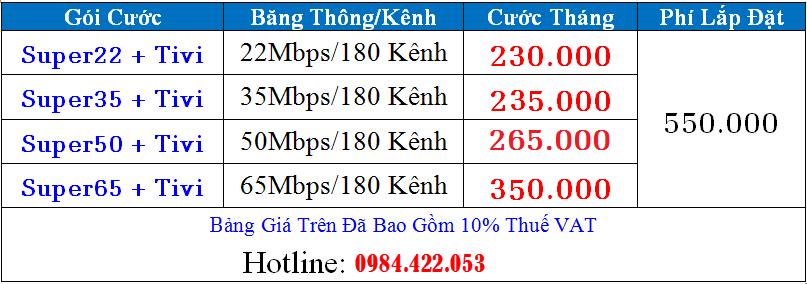 Bảng giá combo fpt tại tp.biên hòa