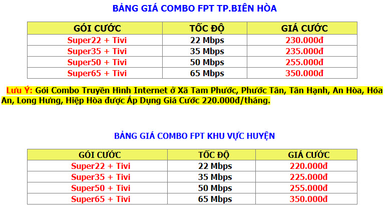 Bảng giá combo fpt