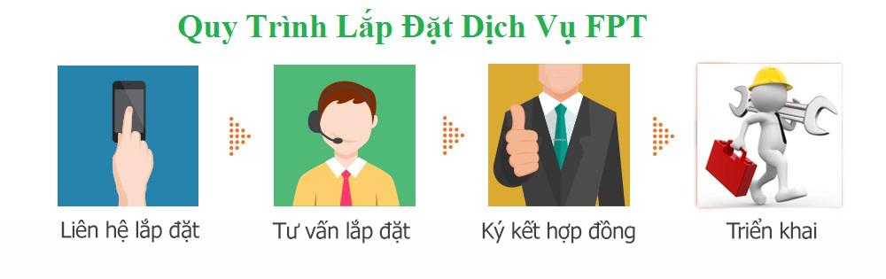 quy trình lắp đặt dịch vụ của công ty FPT chi nhánh Biên Hòa