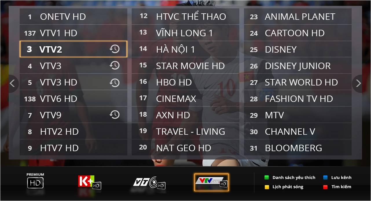 Danh sách kênh truyền hình K+
