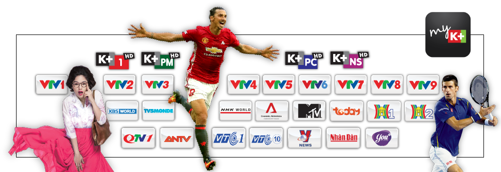 danh sách kênh myk+ now