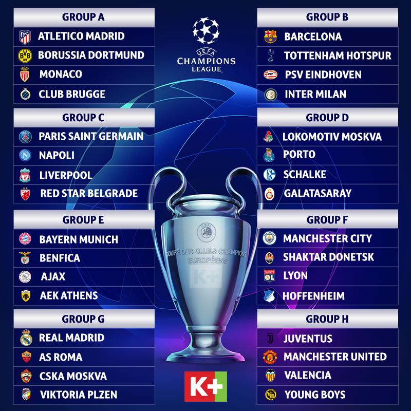 Xem Champions League 2018 trên truyền hình K+