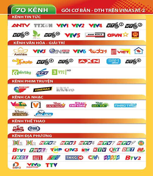 Sở hữu 70 kênh giải trí hấp dẫn với gói cơ bản – truyền hình An Viên