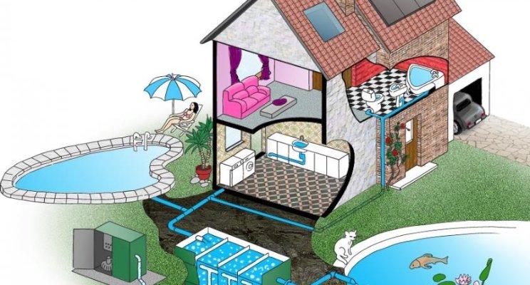 Những biện pháp xử lí nước thải sinh hoạt đúng cách và hiệu quả