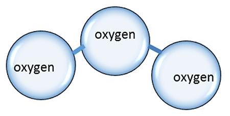 Những loại máy khử mùi ozone là cứu tinh cho gia đình bạn
