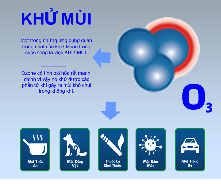 may khui mui ozone
