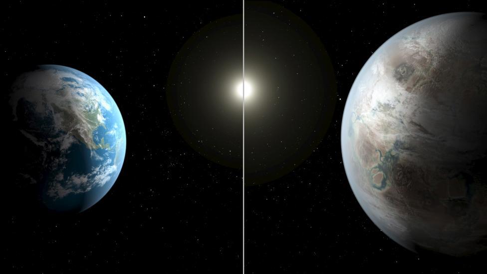 """""""Siêu trái đất"""" – Trái đất thứ 2 được tìm thấy"""