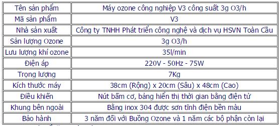 Thông số kỹ thuật máy ozone công nghiệp v3