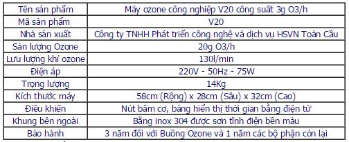 Thông số kỹ thuật máy ozone công nghiệp 20g