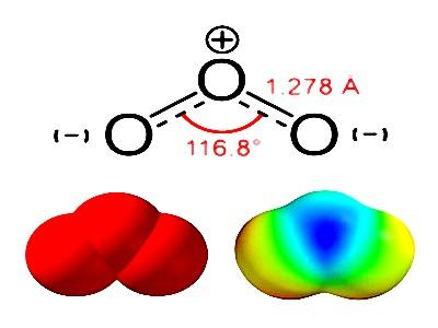 Cấu trúc hóa học của Ozone