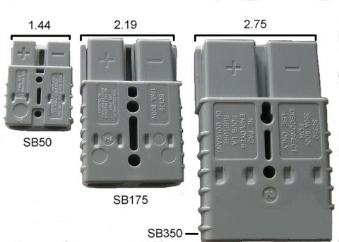 Giắc cắm xe nâng : 50A, 175A, 350A