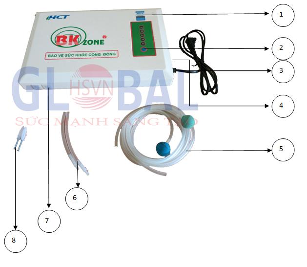 Cấu tạo của máy ozone model H08