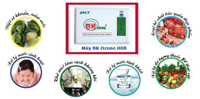 Tác dụng của máy ozone Bách khoa H08