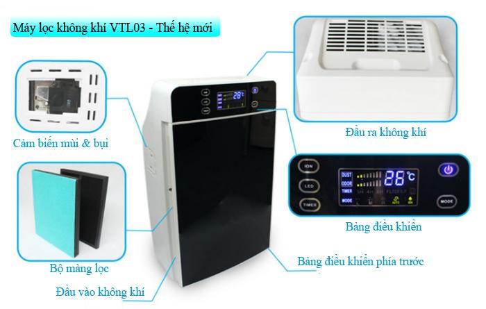 Cấu tạo máy lọc không khí, khử mùi VTL03