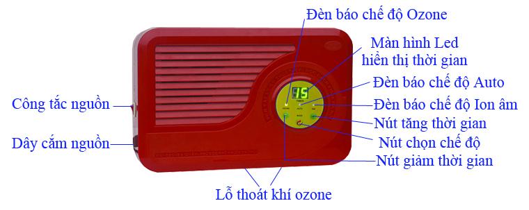 Cấu tạo bên ngoài máy tạo ozone và ion âm BKSt